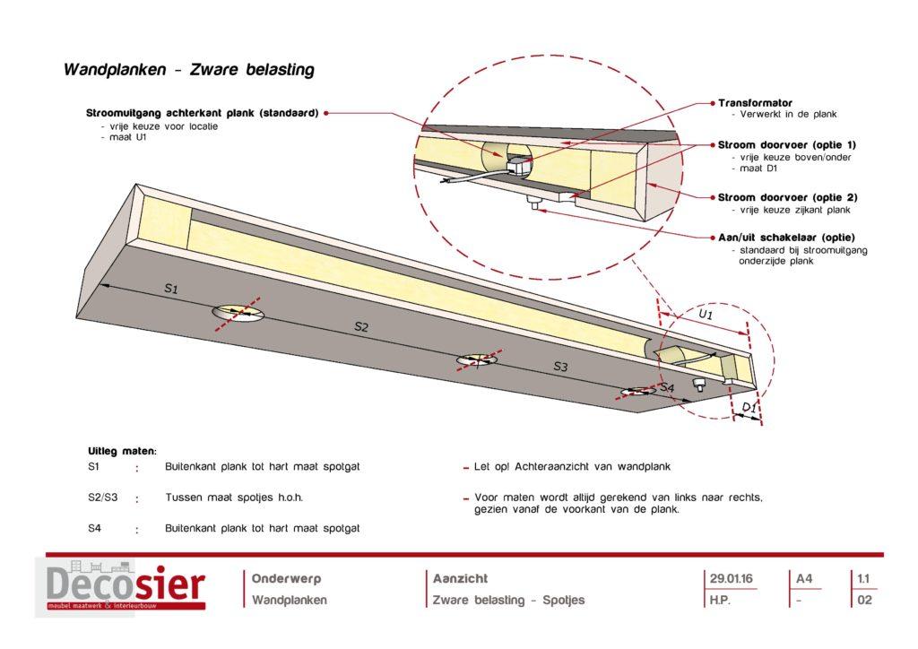 Lack Wandplank Bevestiging.Verlichting Blindewandplanken